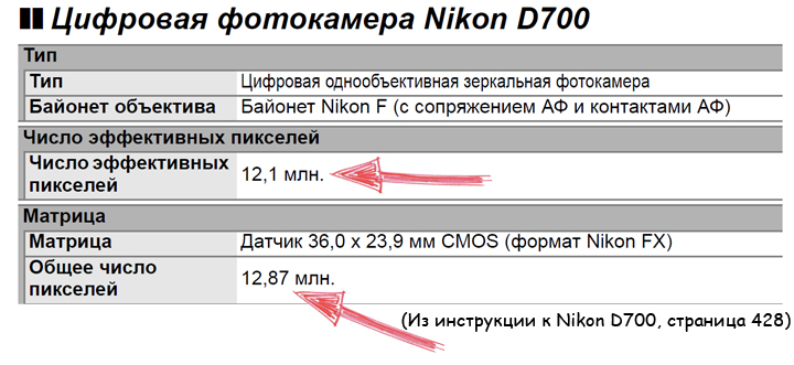 Excerpt from the instructions for the Nikon D700