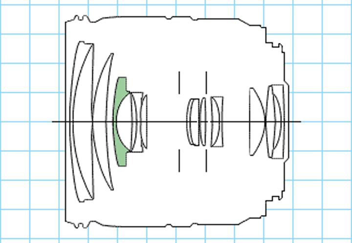 Оптическая схема объектива Canon EF 24-85mm f/3.5-4.5 USM. Зеленым обозначен асферический элемент. Фото взято с оф.сайта Canon.