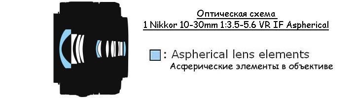 Оптическая схема объектива 1 NIKKOR VR 10-30mm f/3.5-5.6