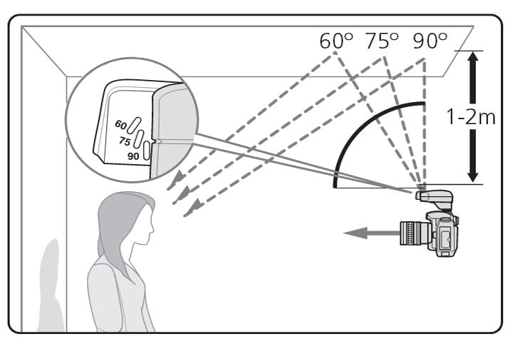 SB-400 работает на отражения от потолка. Картинка взята с инструкции к SB-400