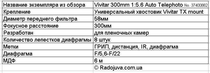 Основные характеристики Vivitar 300mm 1:5.6 Auto Telephoto