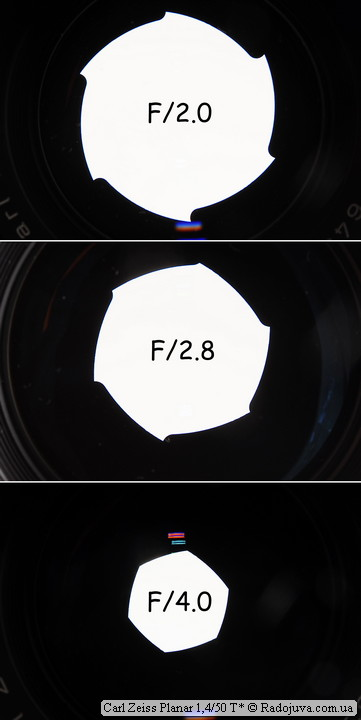 Отверстие диафрагмы Carl Zeiss Planar 1,4/50 T*