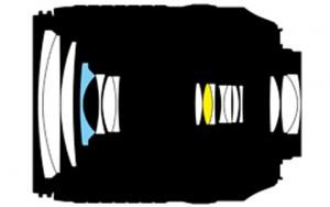 оптическая схема nikon 18-140