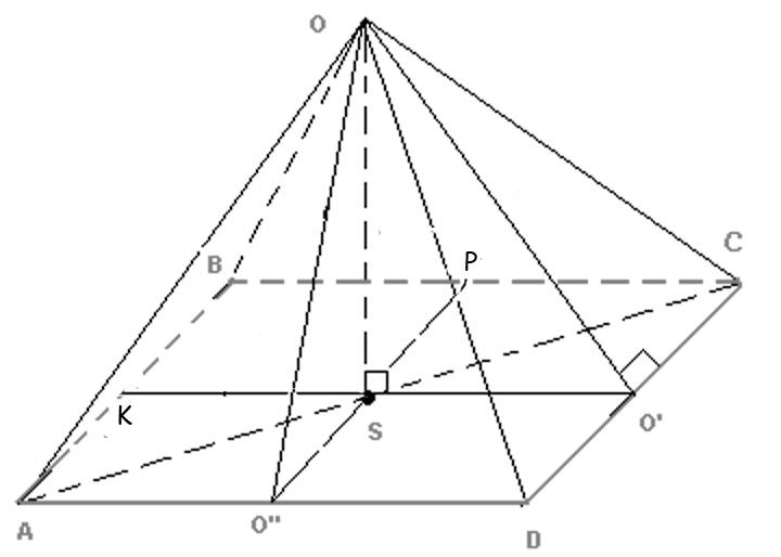 Модель дря расчетов. Основа является матрицей камеры.