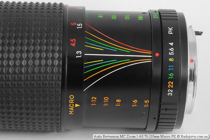 Auto Revuenon MC Zoom 1:4.0 70-210mm Macro PK