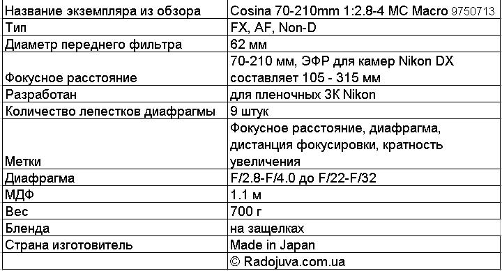 Основные характеристики объектива Cosina 70-210mm 1:2.8-4 MC Macro