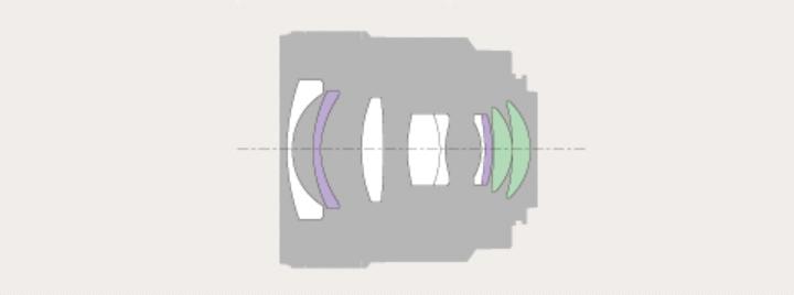 Оптическая схема объектива 9 элементов в 7 группах. 2 асферических элемента и 2 низкодисперсионных