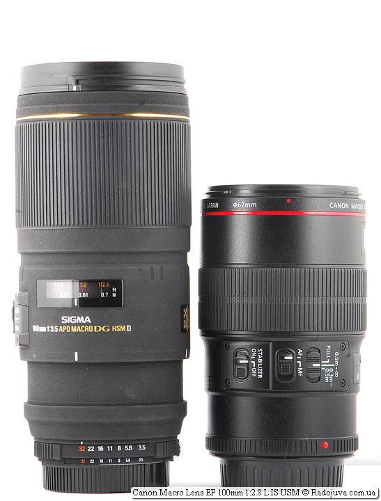 Canon Macro Lens EF 100mm 1:2.8 L IS USM и Sigma 180mm 1:3.5 APO Macro DG HSM D EX