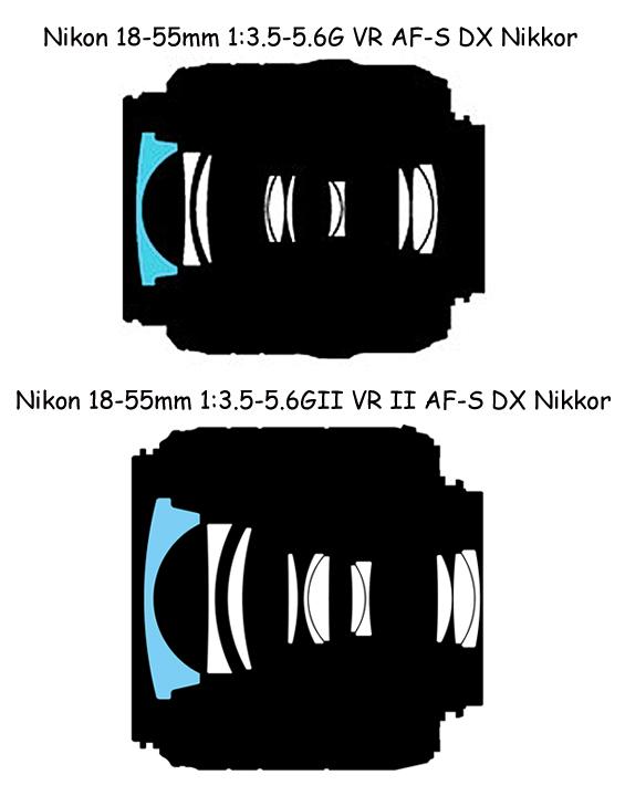 Оптическая схема Nikon 18-55mm 1:3.5-5.6GII VR II AF-S DX Nikkor в сравнении с Nikon 18-55mm 1:3.5-5.6G VR AF-S DX Nikkor