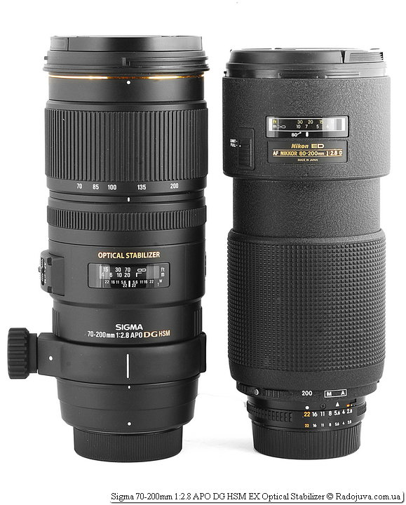 Nikon ED AF Nikkor 80-200mm 1:2.8D (MKII) и Sigma 70-200mm 1:2.8 APO DG HSM EX Optical Stabilizer