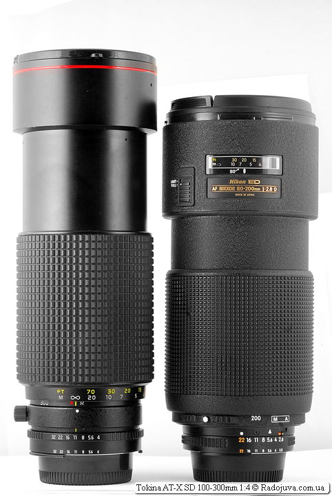 Tokina AT-X SD 100-300mm 1:4 и Nikon ED AF Nikkor 80-200mm 1:2.8D (MKII)
