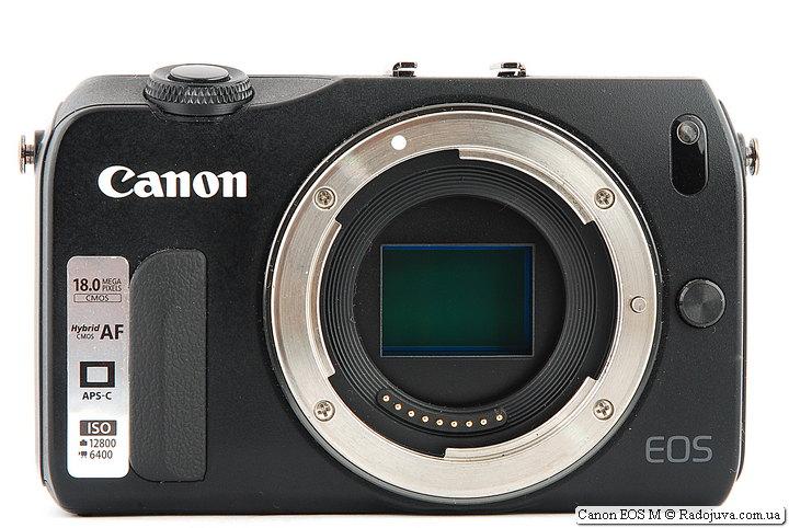 Обзор Canon EOS M