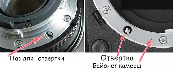 Отвертка на объективах Nikon