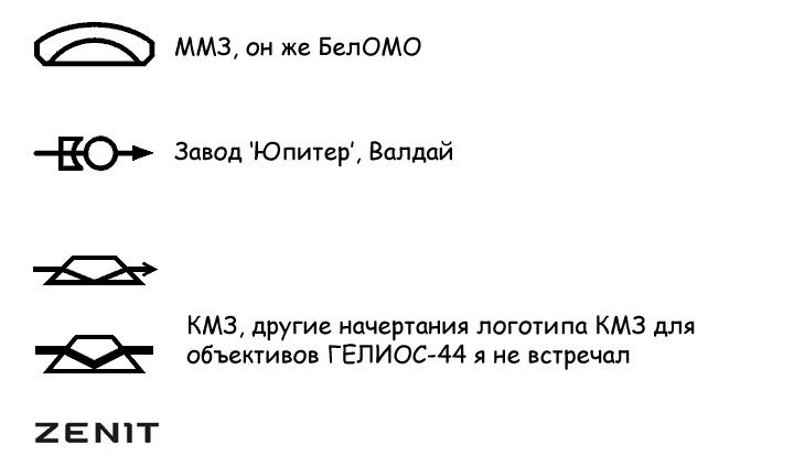 Логотипы, под которыми выпускались объективы марки ГЕЛИОС-44