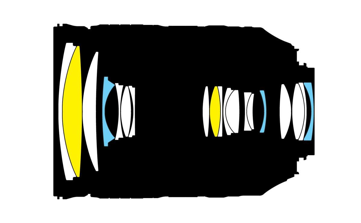 nikon-ed-af-s-nikkor-28-300-mm-3-5-5-6-g-swm-vr-if-aspherical-optical-scheme