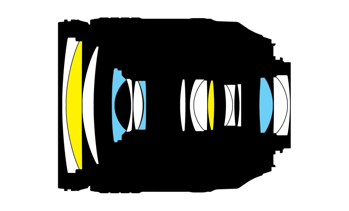 nikon-n-af-s-nikkor-24-120-mm-4-g-ed-vr-swm-if-aspherical-nano-crystal-coat-optical-scheme