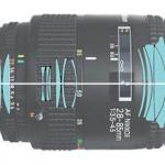nikon-28-85-optical-scheme