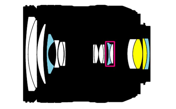 Оптическая схема Nikon 16-85