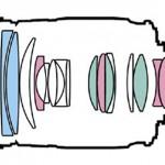 Оптическая схема Tamron 28-75 A09N