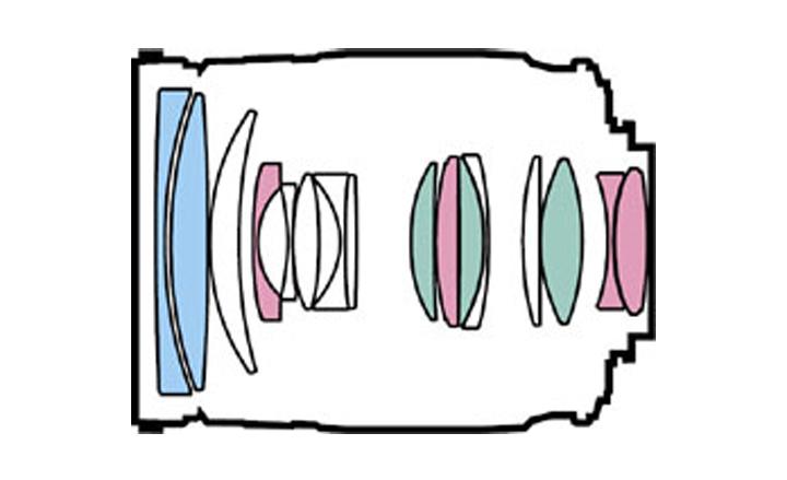 Оптическая схема Tamron