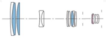Оптическая схема Sigma 170-500