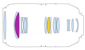 Оптическая схема Tamron 70-300 USD VC