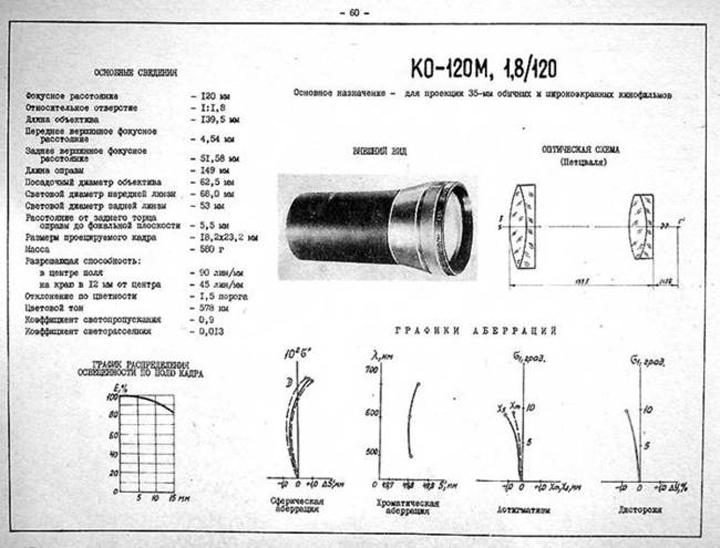 КО-120М 1:1.8 F=120mm