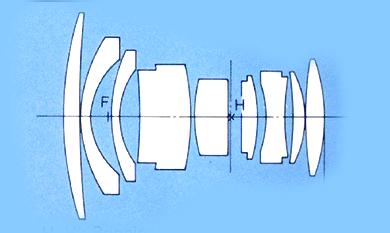 Оптическая схема Nikon 24 2.8