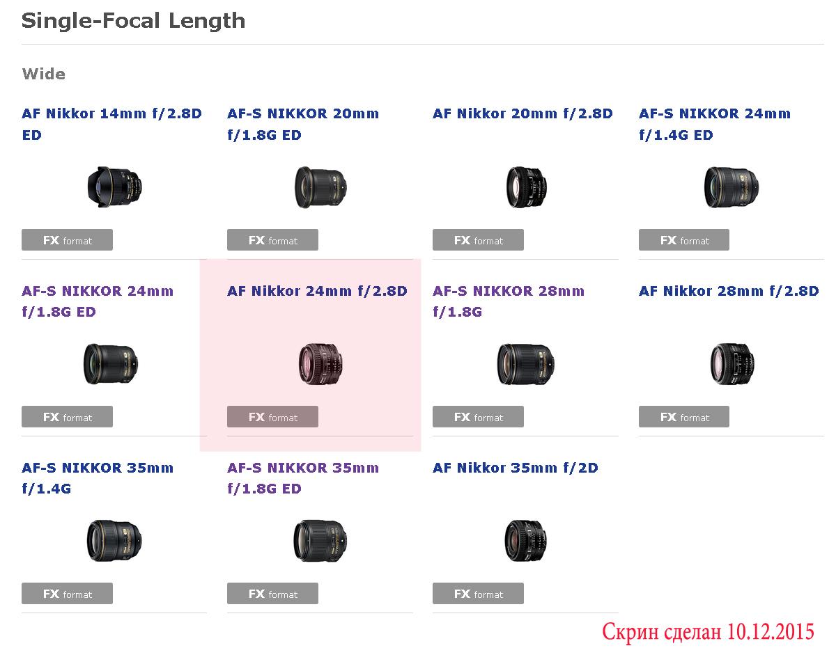Старые объективы Nikon выдает за актуальные современные модели