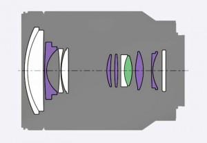 Оптическая схема Sony SEL2470