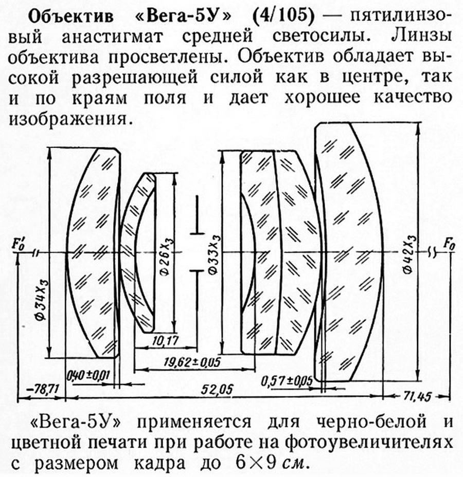 Вега-5У 4/105
