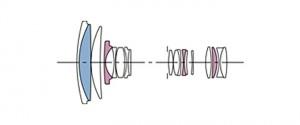 Оптическая схема Sigma 18-200mm f/3.5-6.3