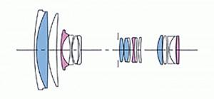 Оптическая схема Sigma 18-250