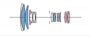 Оптическая схема Sigma C 18-200mm F/3.5-6.3 DC HSM (Contemporary)