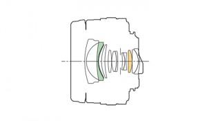 Pentax dal 18-50 оптическая схема