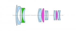 Оптическая схема Tokina ATX-PRO AF 280