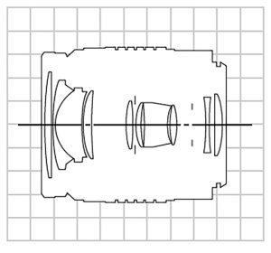 Оптическая схема Canon 28-80 II