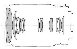 Оптическая схема Nikon 35-135 MF
