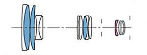 Оптическая схема Sigma 135-400mm 1:4.5-5.6 DG APO