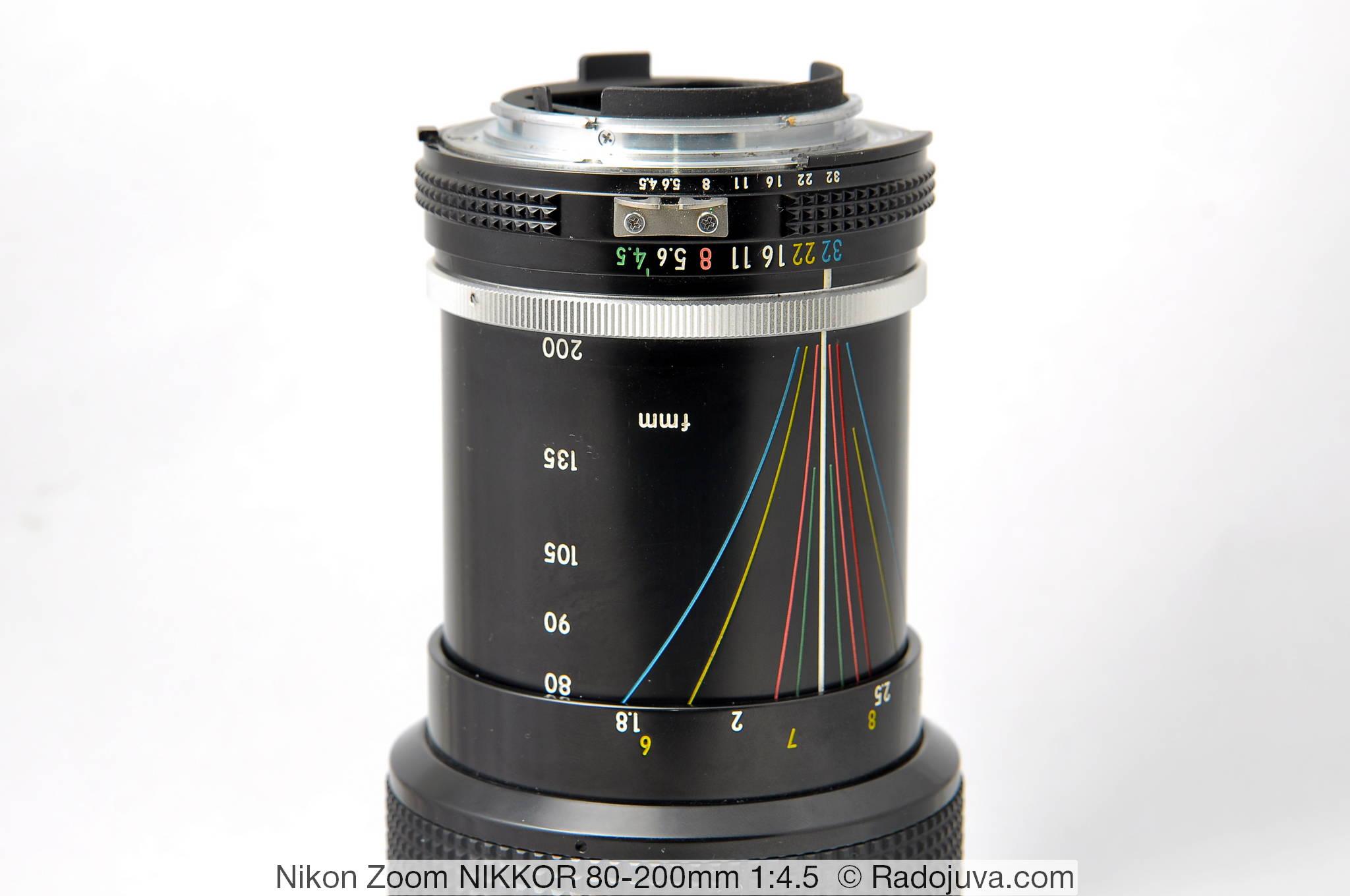 Nikon Zoom NIKKOR 80-200mm 1:4.5 (AI, MKII)
