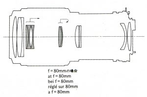 Оптическая схема Nikon 80-200 f4.5 ai