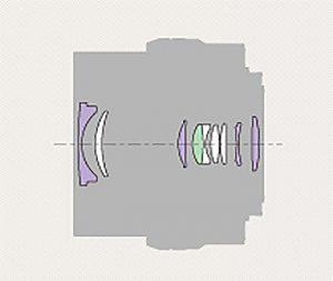 Sony 16 50 оптическая схема