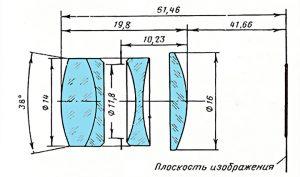 Оптическая схема Индустар-50У-1