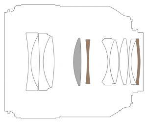 Оптическая схема Tamron SP 45mm F/1.8 Di VC USD F013