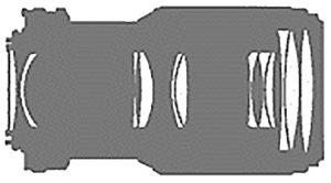 Оптическая схема Nikon Lens Series E Zoom 75-150mm 1:3.5