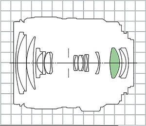 Оптическая схема Canon 17-85