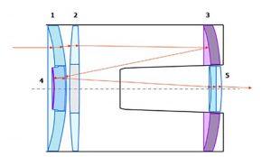Оптическая схема Рубинар 500 5.6