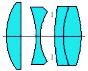 Оптическая схема Индустар-26М-У