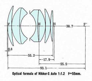 Оптическая схема Nikon 55mm F1.2 S.C