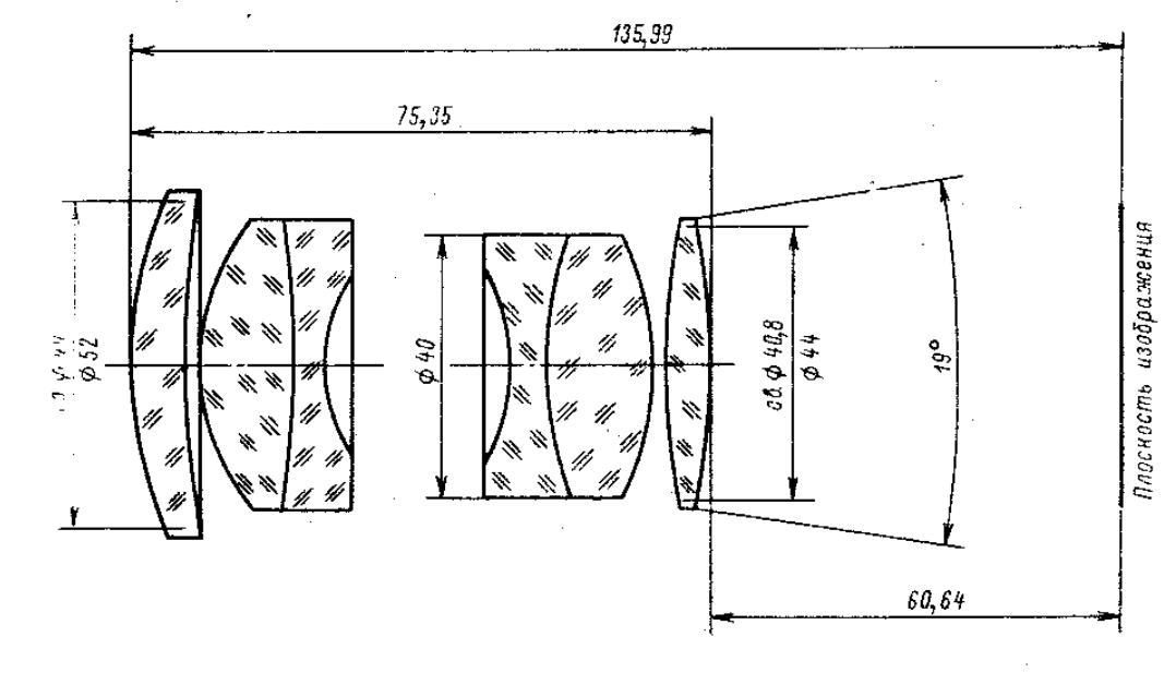 Оптическая схема ЛЕНКИНАП РО500-1 F=9см 1:2 П